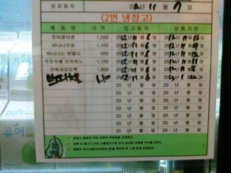Daftar harga minuman di mini market