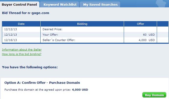 4000 usd domain